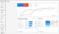 Административная панель Adwords - обзор