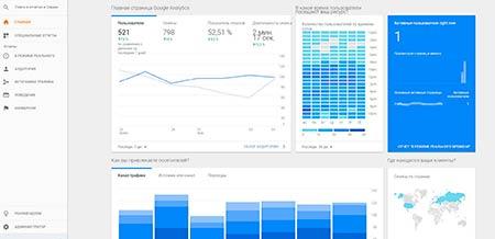Главная страница панели управлнеиня Google Analytics